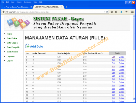 Manajemen Data Aturan Sistem Pakar Metode Bayes Berbasis PHP MySQL