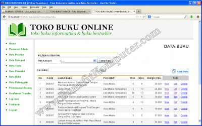 Halaman Administrator Mengelola Data Buku