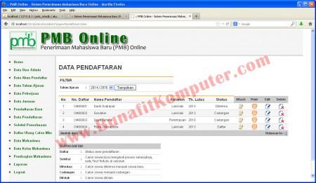 Halaman Admin untuk Melihat Data Pendaftaran yang Masuk
