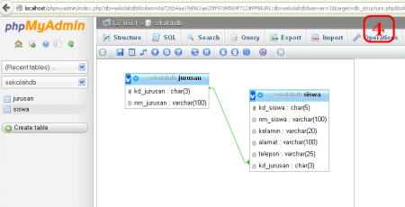 Hasil Relasi Tabel Database MySQL dengan phpMyAdmin