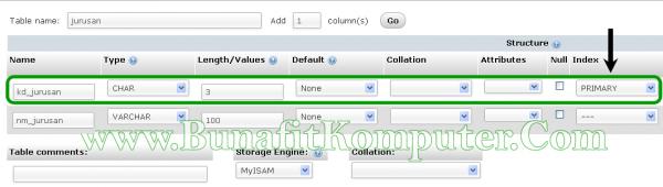Membuat Kunci Utama Primary Key pada Tabel MySQL dengan phpMyAdmin