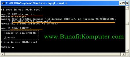 Perintah SQL Membuat Tabel MySQL