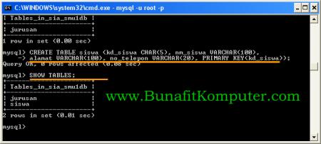 Perintah SQL Untuk Membuat Tabel MySQL