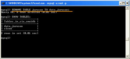 Perintah SQL Untuk Mengganti Nama Tabel MySQL