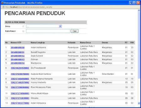 Fasilitas Pencarian Data Penduduk pada Sistem Informasi Kependudukan Berbasis Web