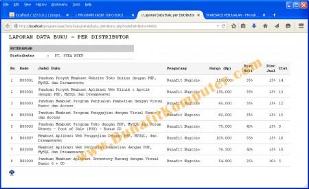 Laporan Cetak Data Buku per Distributor