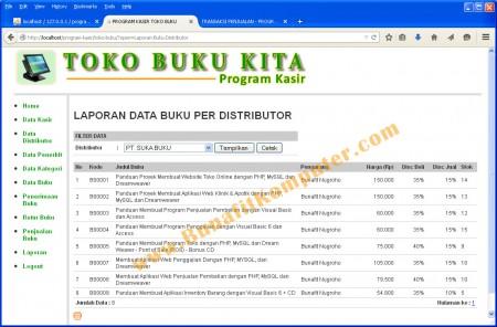 Laporan Data Buku per Distributor