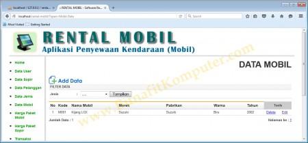 Manajemen Data Mobil